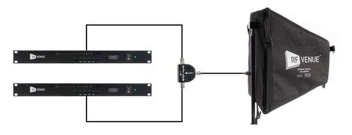 Three Passive Splitter Hacks For Antenna Distribution