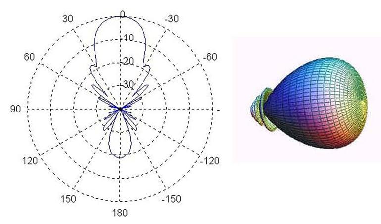 Diagrama_gen_rad-1.jpg