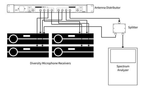 Distribution-diagram
