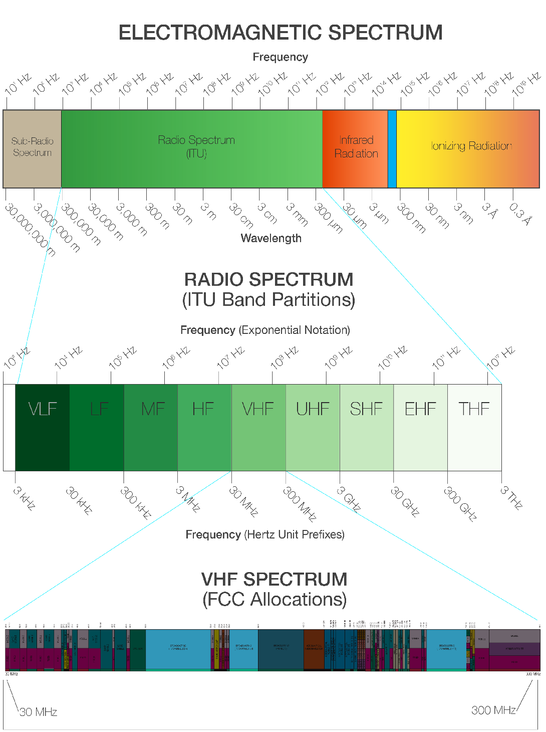 Electromagnetic-Spectrum_vhf-02-2.png