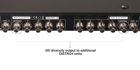 DISTRO4_diagram-1