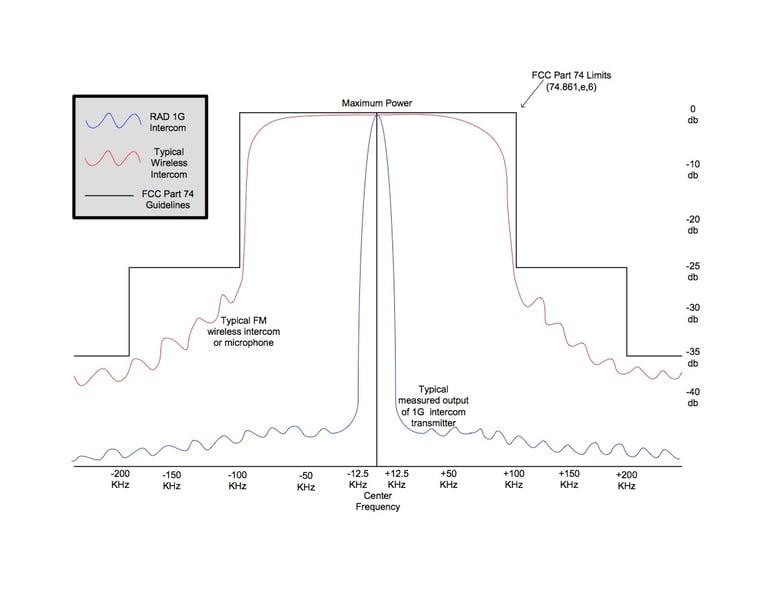 UV-1G_Spectral_Footprint