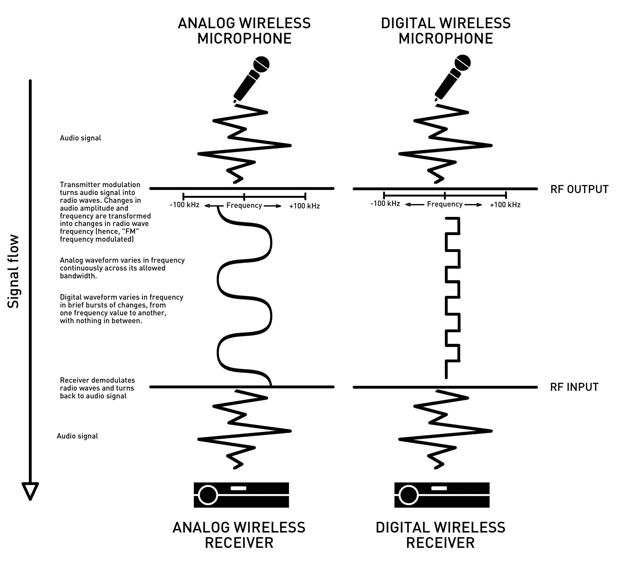 analog_vs_digital_2