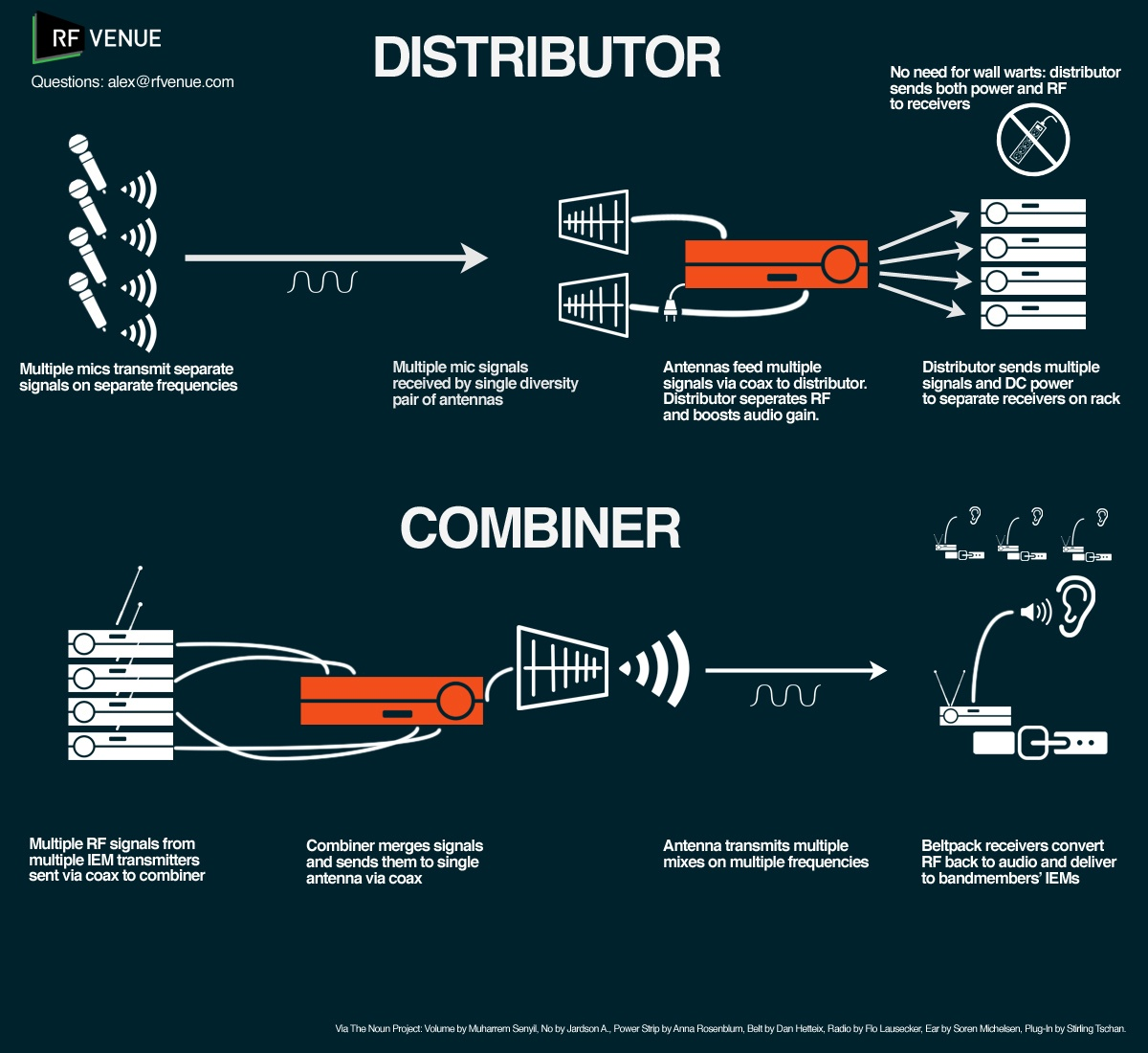 distribution_infographic-1