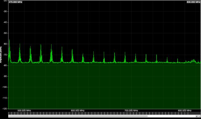 LED Wall RF Noise.png