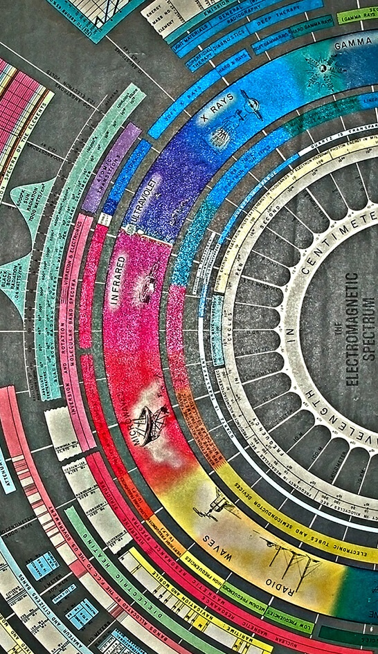 Electromagnetic Spectrum Chart.jpg