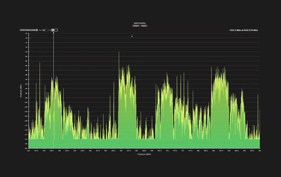 Vantage Mac OSX RF Spectrum Analysis Software for RF Explorer