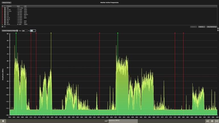 rf-spectrum-analysis.png