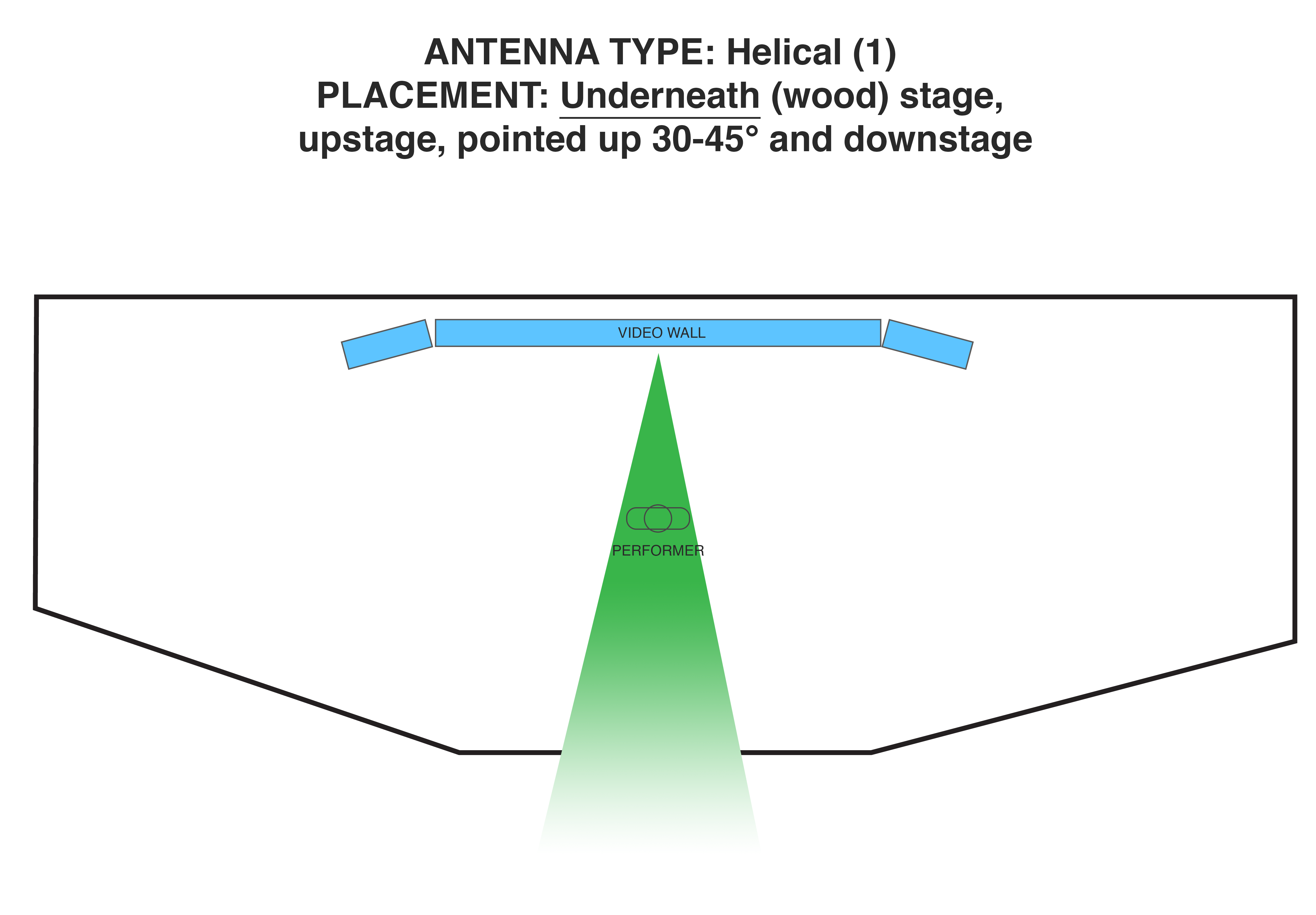 upstage_helical_placement-1.png