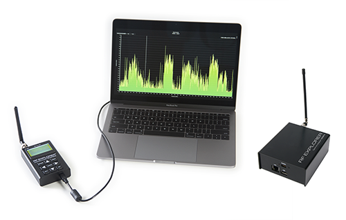 RF Explorer® Pro Audio and REMOTE Spectrum Analyzer Bundle