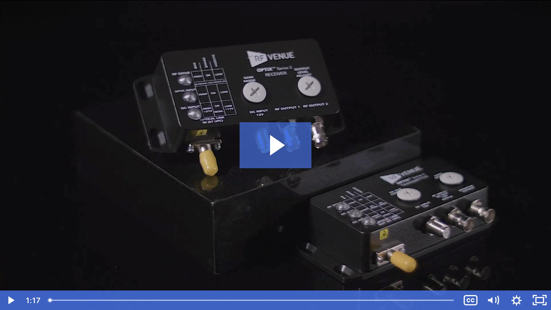 The Optix Series 3 RF Over Fiber System